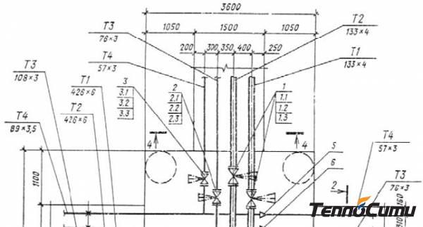 Стандарты размеры при сборке теплопункта сантехника в чертежах вызов сантехника по выхоным и праздниками