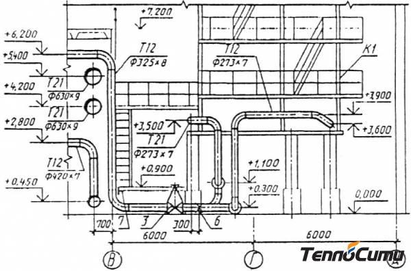 Стандарты размеры при сборке теплопункта сантехника в чертежах сантехника смазки